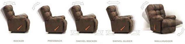 Recliner Styles