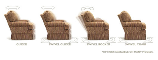 Swivel Glider Chairs and Recliners