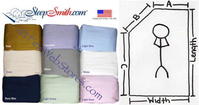 Deluxe Rv Sheets For A Left Hand Top Cut Corner