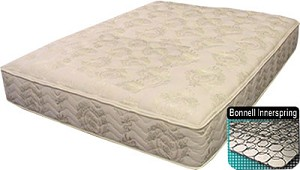 Adjustable Bed Replacement Innerspring Mattress