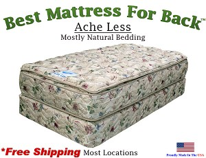 Dorm Ache Less™, Best Mattress For Back