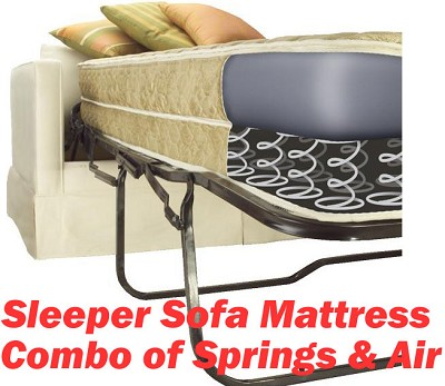 Adventure Queen Mattress Cheap Mattresses Online