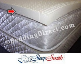 "Queen Waterbed Size 1.9"" Thick Natural Latex Mattress Topper"