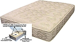 Adjustable Bed Replacement Visco Memory Foam Mattress