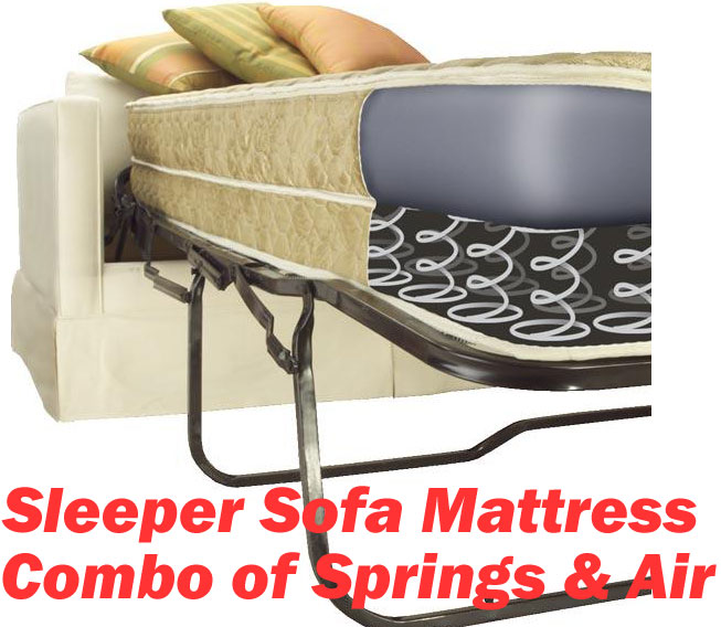 Queen Size Sofa Bed Mattress Replacement Air And Springs Dream Brand